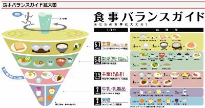 食事の管理ももちろんします! | パーソナルトレーナー安藤宏行のダイエット論