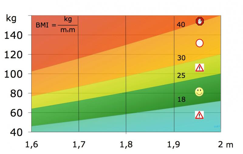 Body_mass_index