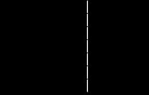表1: 肥満度の判定基準(日本肥満学会)