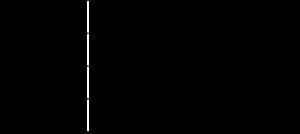 表2 目標とするBMIの範囲(18歳以上)